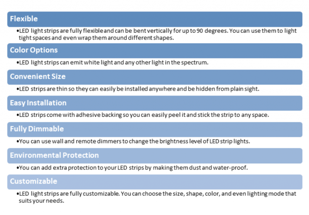 Characteristics of LED Strip Lights