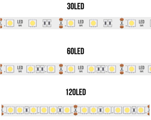 various types of smd 5050 LED strips